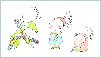 Tanabatananikakou